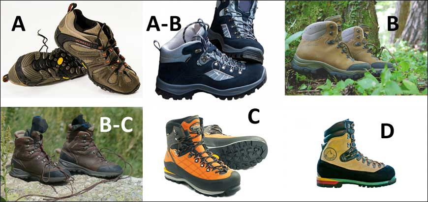 hiking boots categorised A–D